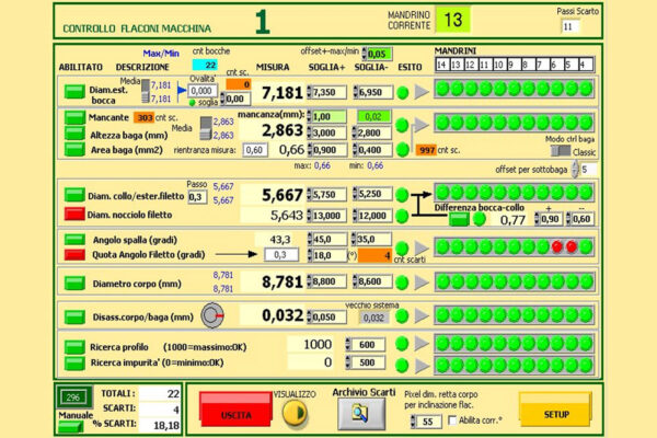 Technology cartridges, pharmaceutical industry, Soffieria Bertolini